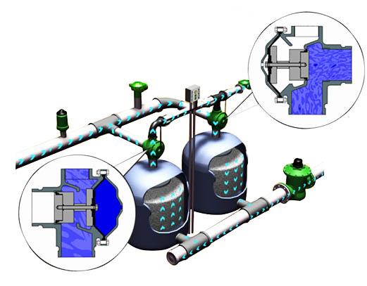 شستشوی-فیلتر-کربنی